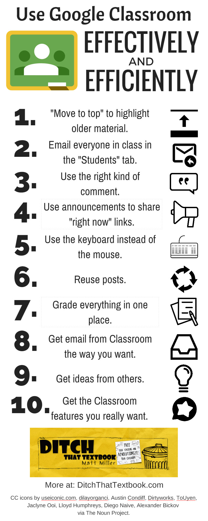 Classroom Management Ideas For 5th Grade ~ Tips to use google classroom effectively and