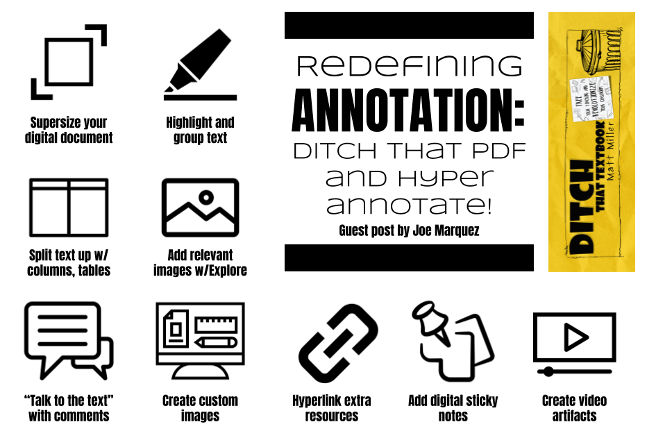 Redefining annotation: Ditch That PDF and hyper-annotate - Ditch That Textbook