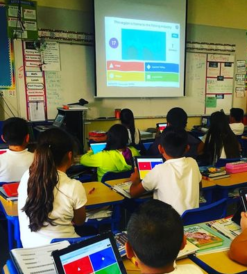 Compare and contrast essay kahoot