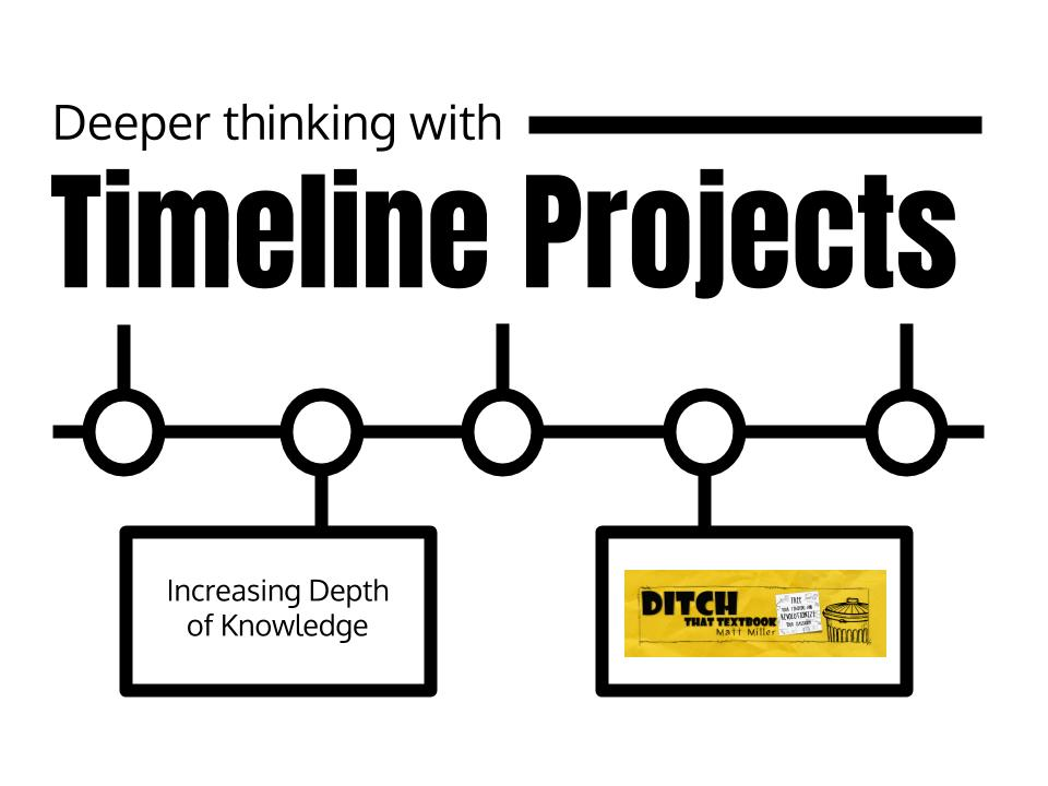 timeline projects with google drawings