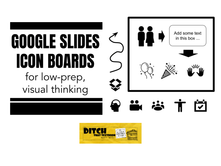 Google slides icon boards with the noun project icons ( thenounproject )