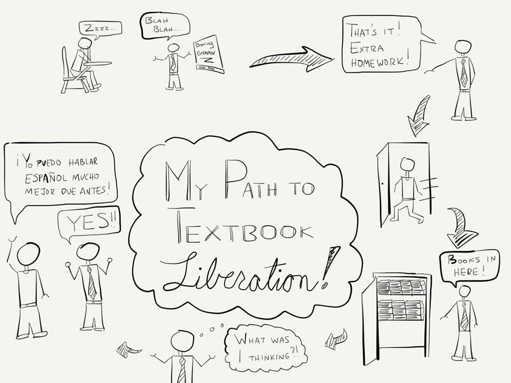 western wayne textbook liberation