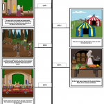 Image-Pack-a-medieval-feast---timeline (1)