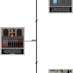 "Example of using a timeline to demonstrate historical context: ""Anne Frank Timeline"" (Image via Storyboard That)"