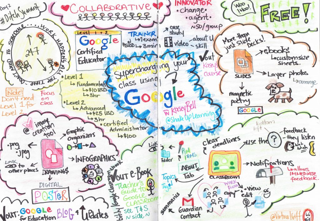 day-2-kasey-bell-supercharge-your-classroom-with-google
