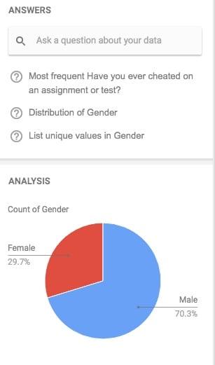 explore sheets data analysis