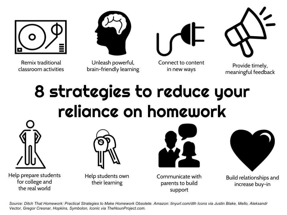 8 strategies to reduce your reliance on homework
