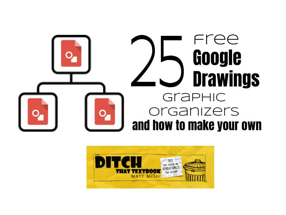 25 FREE Google Drawings graphic organizers — and how to make your own (2)