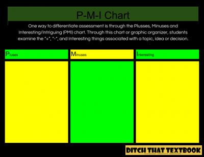 P-M-I Chart