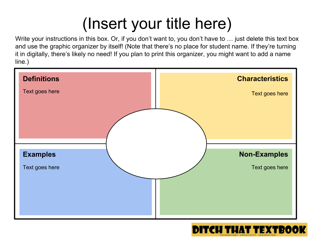 Copy-of-Frayer-Model-1