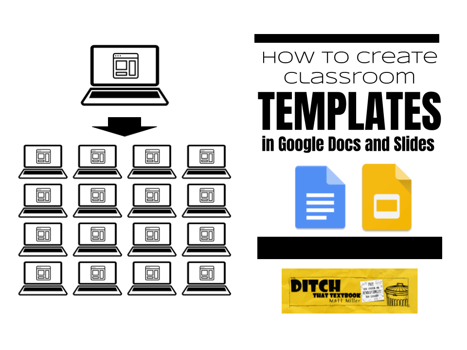 How to create classroom templates in Google Docs and Slides