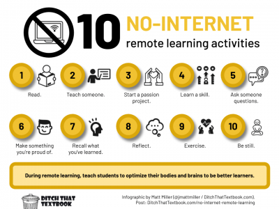 10 no internet remote learning activities