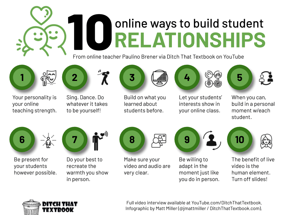 10 ways to build student relationships online