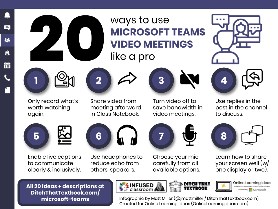 20 ways to use microsoft teams video meetings like a pro Examples Icon