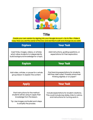 Explore, explain, apply hyperdoc template
