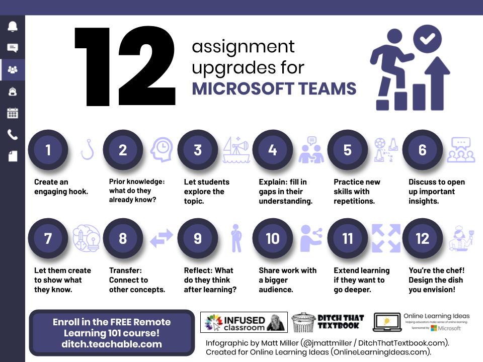 12 assignment upgrades for Microsoft Teams Examples Icon