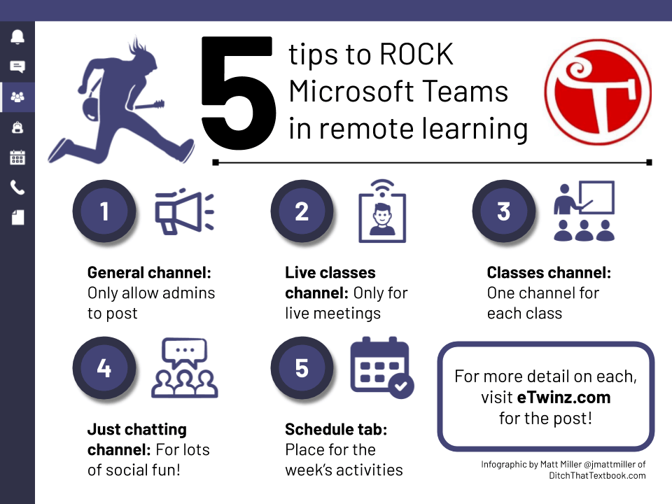5 tips to rock MIcrosoft Teams in remote learning Icon