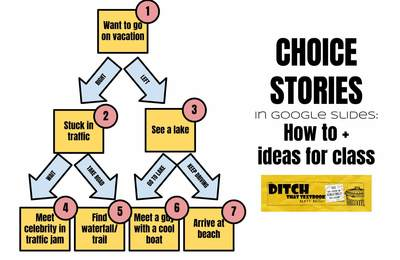 Choice stories planning example
