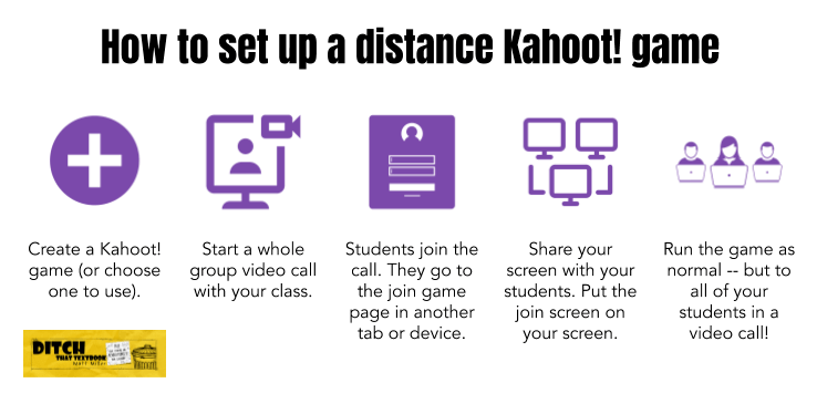 How to set up a distance Kahoot! game Icon