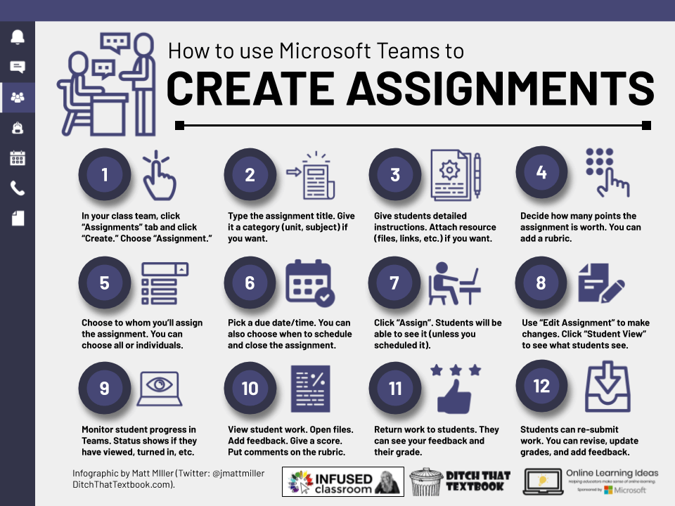 How To use Microsoft Teams to Create Assignments Examples Icon