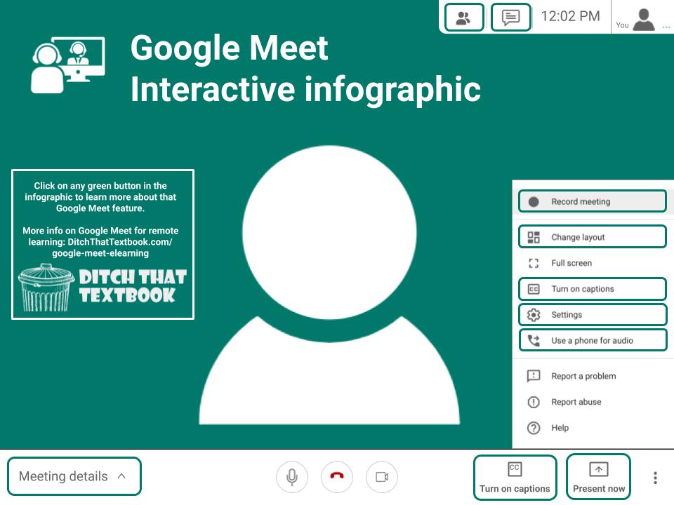 Google Meet Infographic