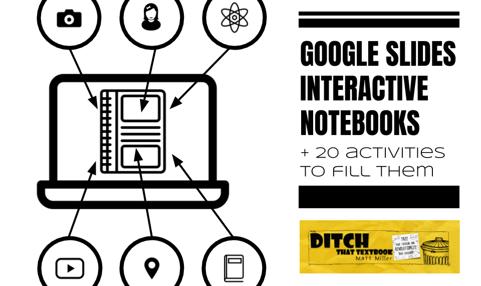 Google Slides Interactive Notebooks 20 Activities To Fill Them Ditch That Textbook