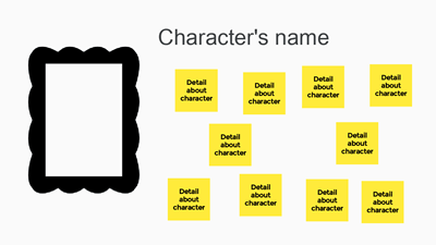 Character notes example