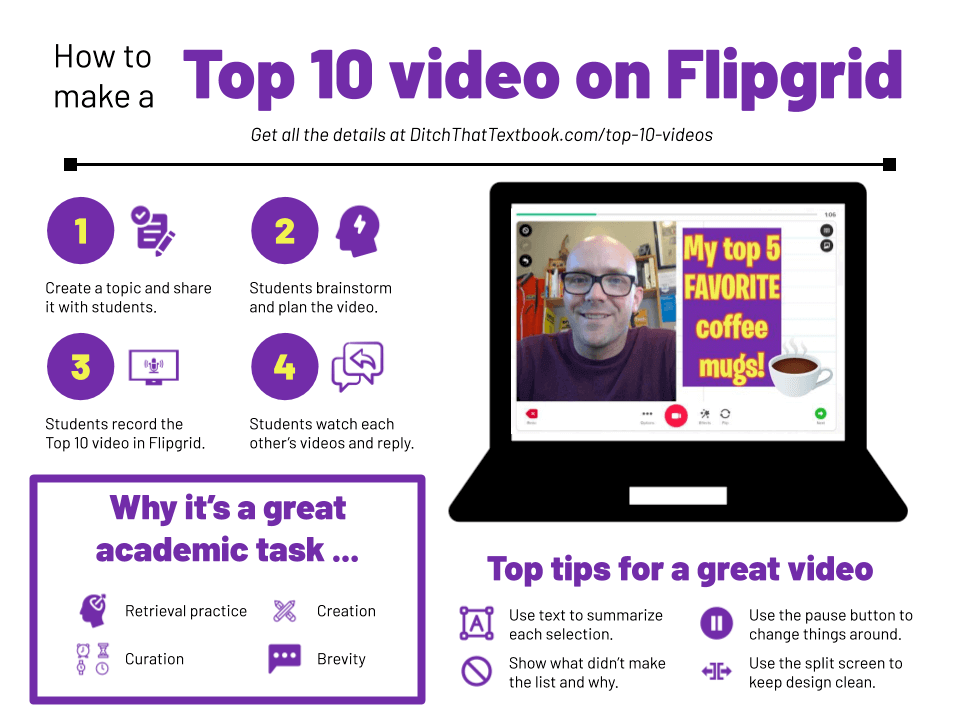 How to make a top 10 video on flipgrid infographic