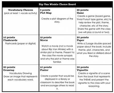 ELA Choice board example