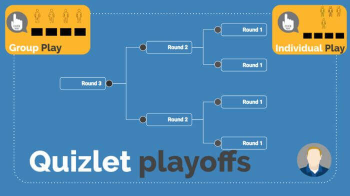 6 new ways to play quizlet live- Playoffs