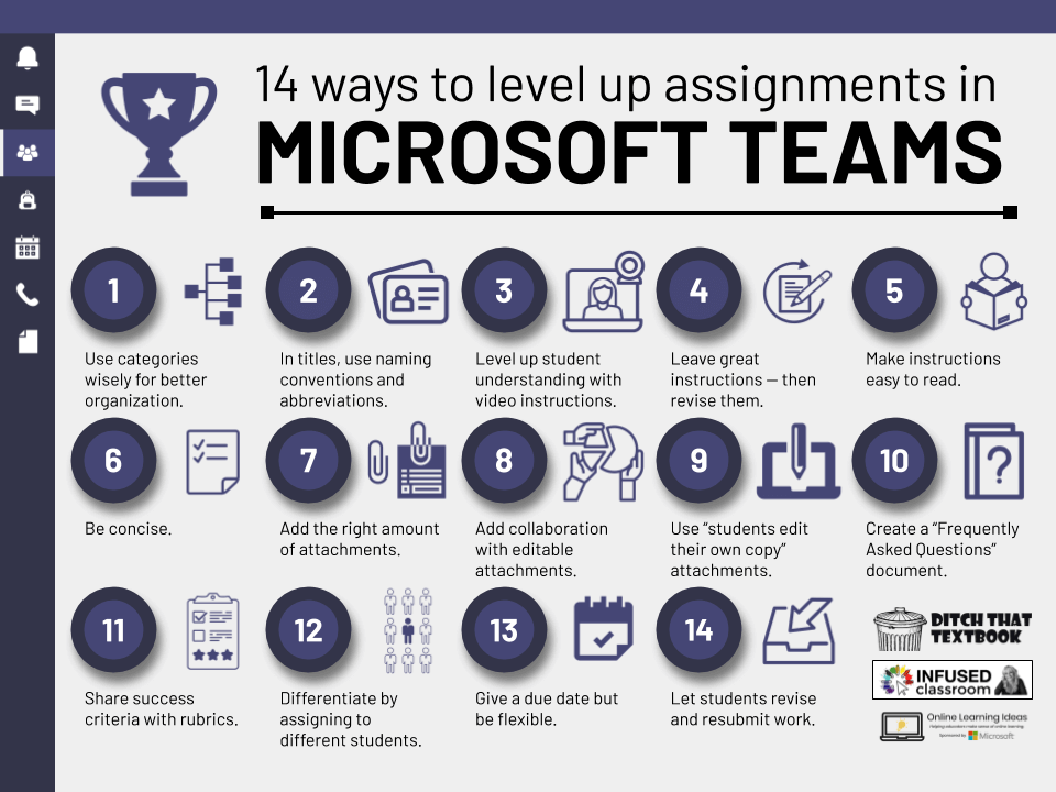 14 ways to level up microsoft teams assignments