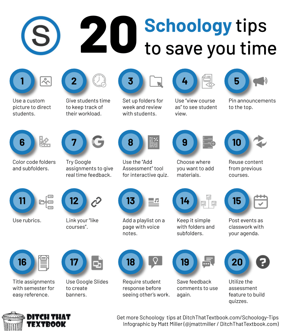 20 Schoology tips to save you time