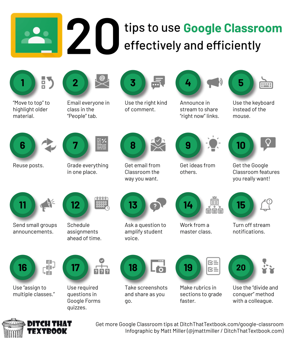 20 tips for using Google Classroom effect